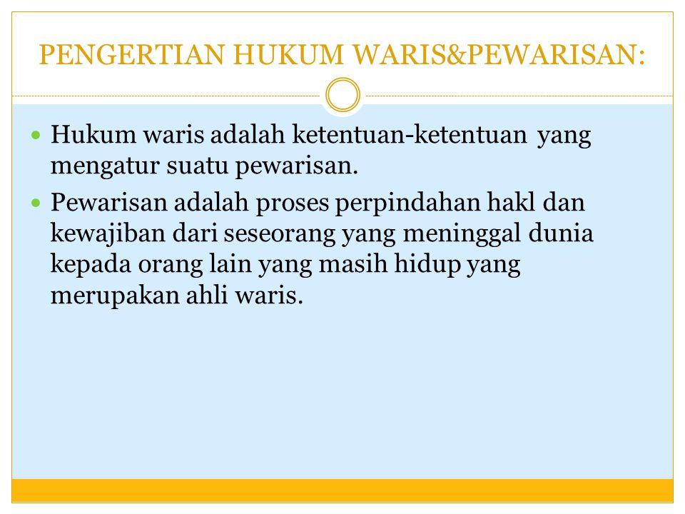 PENGERTIAN HUKUM WARIS&PEWARISAN: Hukum waris adalah ketentuan-ketentuan yang mengatur suatu pewarisan. Pewarisan adalah proses perpindahan hakl dan k
