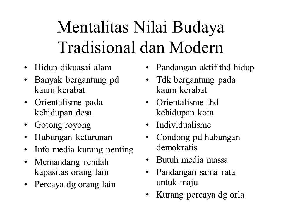 Mentalitas Nilai Budaya Tradisional dan Modern Hidup dikuasai alam Banyak bergantung pd kaum kerabat Orientalisme pada kehidupan desa Gotong royong Hu