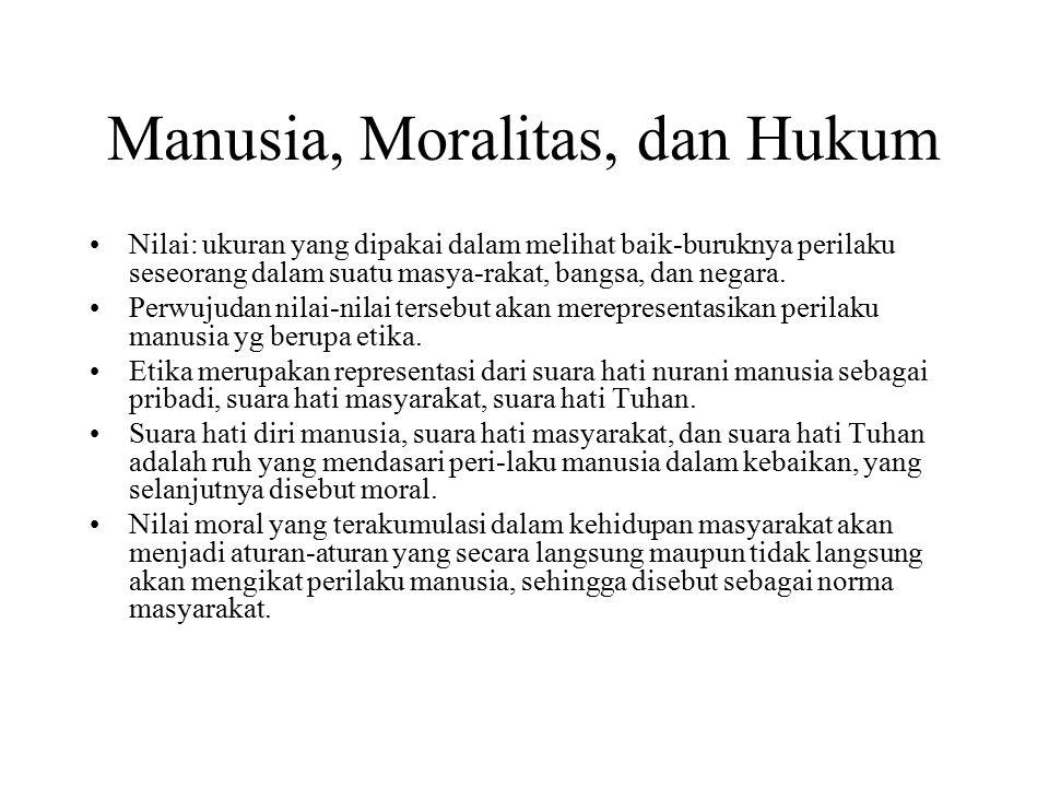 Manusia, Moralitas, dan Hukum Nilai: ukuran yang dipakai dalam melihat baik-buruknya perilaku seseorang dalam suatu masya-rakat, bangsa, dan negara. P
