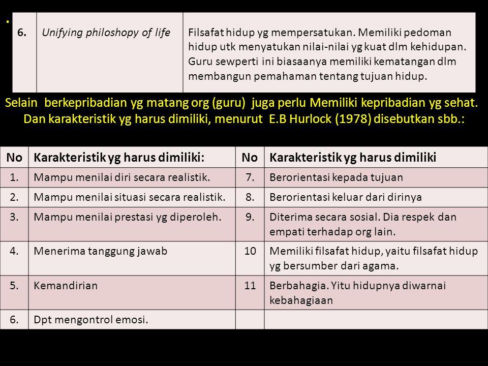 . Selain berkepribadian yg matang org (guru) juga perlu Memiliki kepribadian yg sehat. Dan karakteristik yg harus dimiliki, menurut E.B Hurlock (1978)