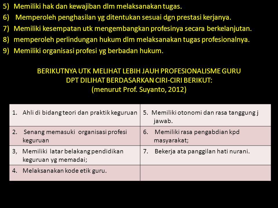 5)Memiliki hak dan kewajiban dlm melaksanakan tugas. 6) Memperoleh penghasilan yg ditentukan sesuai dgn prestasi kerjanya. 7)Memiliki kesempatan utk m