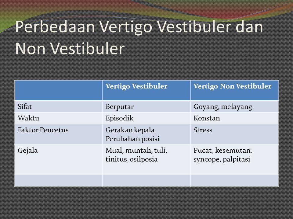 Perbedaan Vertigo Vestibuler Perifer dan Sentral PERIFER Vertigo berat Ada kelelahan (decay) Pengaruh gerakan kepala + Arah obyek horizontal/rotatoar Buka mata lebih ringan Gejala otonom ++ Tanda fokal SSP - PERIFER Vertigo berat Ada kelelahan (decay) Pengaruh gerakan kepala + Arah obyek horizontal/rotatoar Buka mata lebih ringan Gejala otonom ++ Tanda fokal SSP - SENTRAL Vertigo ringan Tidak ada decay Tidak ada pengaruh gerakan kepala Arah obyek vertikal Gejala otonom +/- Tidak ada gangguan pendengaran Tanda fokal SSP + SENTRAL Vertigo ringan Tidak ada decay Tidak ada pengaruh gerakan kepala Arah obyek vertikal Gejala otonom +/- Tidak ada gangguan pendengaran Tanda fokal SSP +