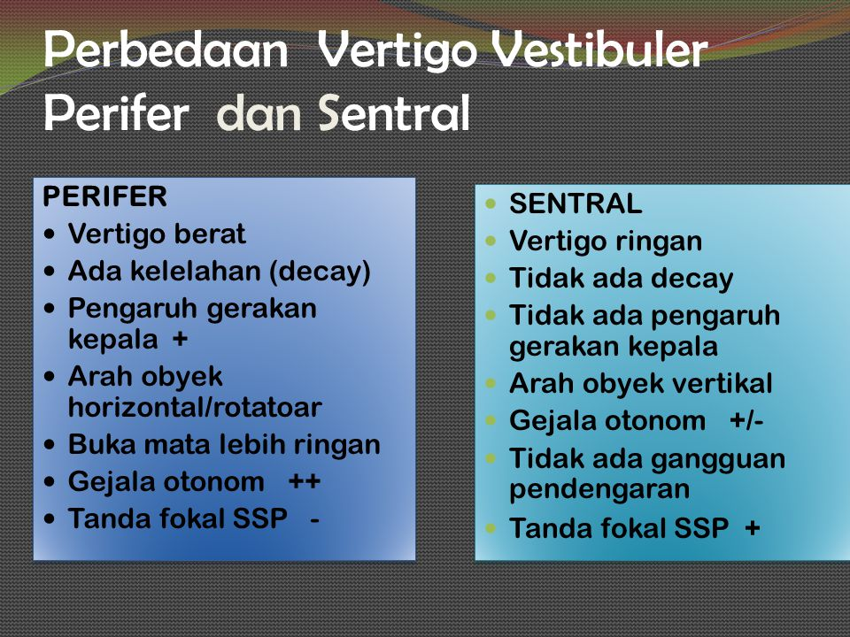 Penyebab Vertigo Vestibuler Perifer: Benign Paroxymal Positional Vertigo (BPPV)- Meniere's – Neuritis – Oklusi A.
