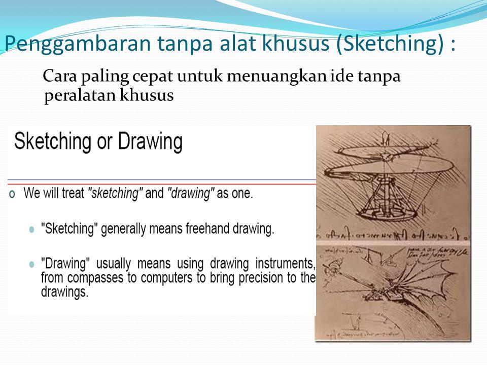 Penggambaran tanpa alat khusus (Sketching) : Cara paling cepat untuk menuangkan ide tanpa peralatan khusus