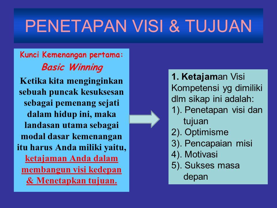 PENETAPAN VISI & TUJUAN Kunci Kemenangan pertama: Basic Winning Ketika kita menginginkan sebuah puncak kesuksesan sebagai pemenang sejati dalam hidup
