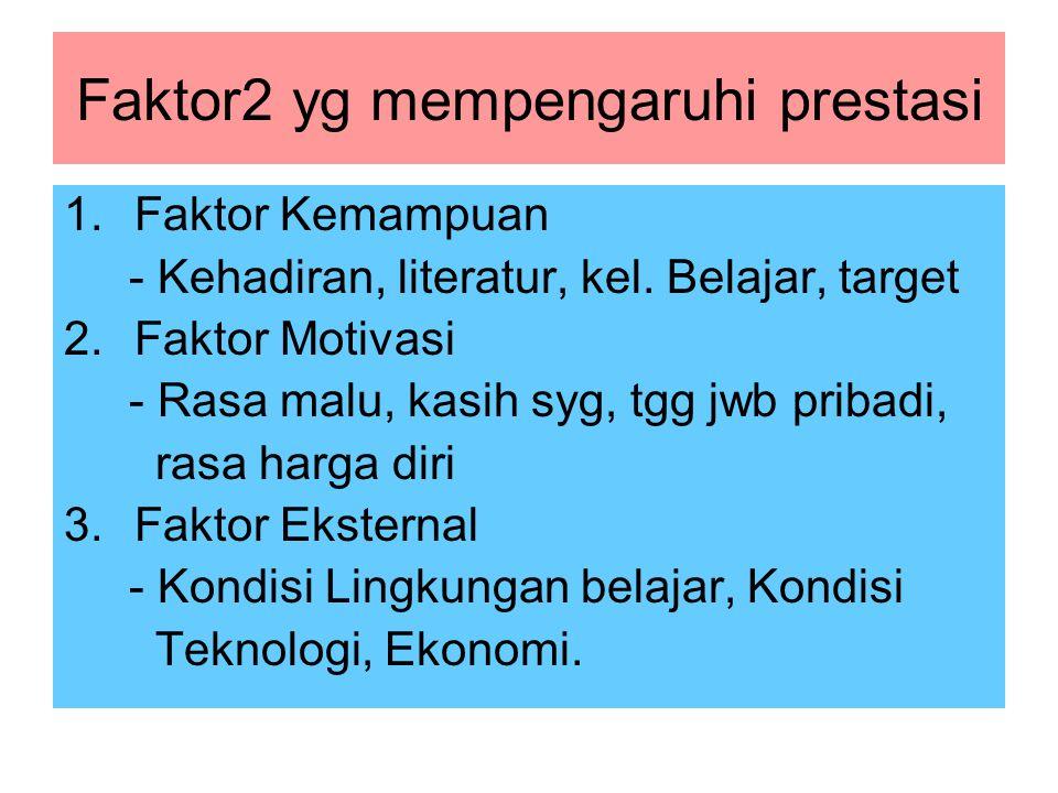 Faktor2 yg mempengaruhi prestasi 1.Faktor Kemampuan - Kehadiran, literatur, kel. Belajar, target 2.Faktor Motivasi - Rasa malu, kasih syg, tgg jwb pri