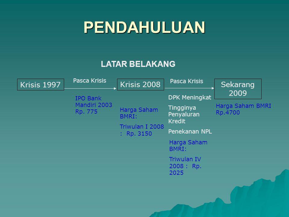 LATAR BELAKANG Krisis 1997 Krisis 2008Sekarang 2009 Pasca Krisis IPO Bank Mandiri 2003 Rp.