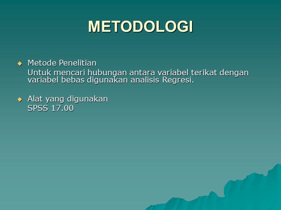 METODOLOGI  Metode Penelitian Untuk mencari hubungan antara variabel terikat dengan variabel bebas digunakan analisis Regresi.