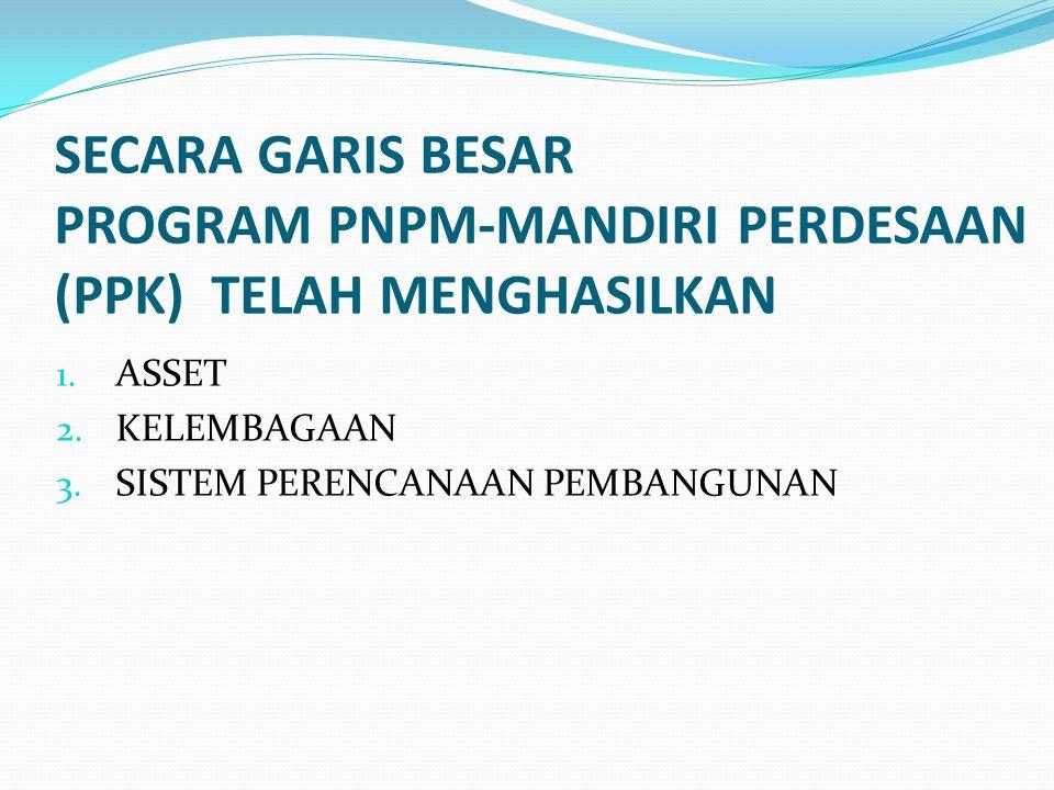 SECARA GARIS BESAR PROGRAM PNPM-MANDIRI PERDESAAN (PPK) TELAH MENGHASILKAN 1. ASSET 2. KELEMBAGAAN 3. SISTEM PERENCANAAN PEMBANGUNAN
