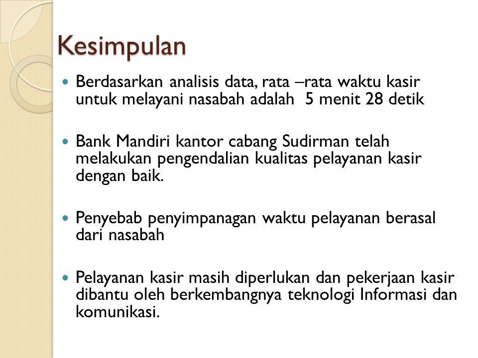 Kesimpulan Berdasarkan analisis data, rata –rata waktu kasir untuk melayani nasabah adalah 5 menit 28 detik Bank Mandiri kantor cabang Sudirman telah melakukan pengendalian kualitas pelayanan kasir dengan baik.
