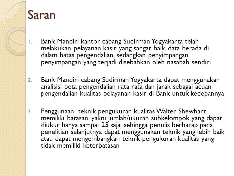 Saran 1.