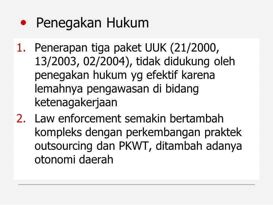 1.Penerapan tiga paket UUK (21/2000, 13/2003, 02/2004), tidak didukung oleh penegakan hukum yg efektif karena lemahnya pengawasan di bidang ketenagake