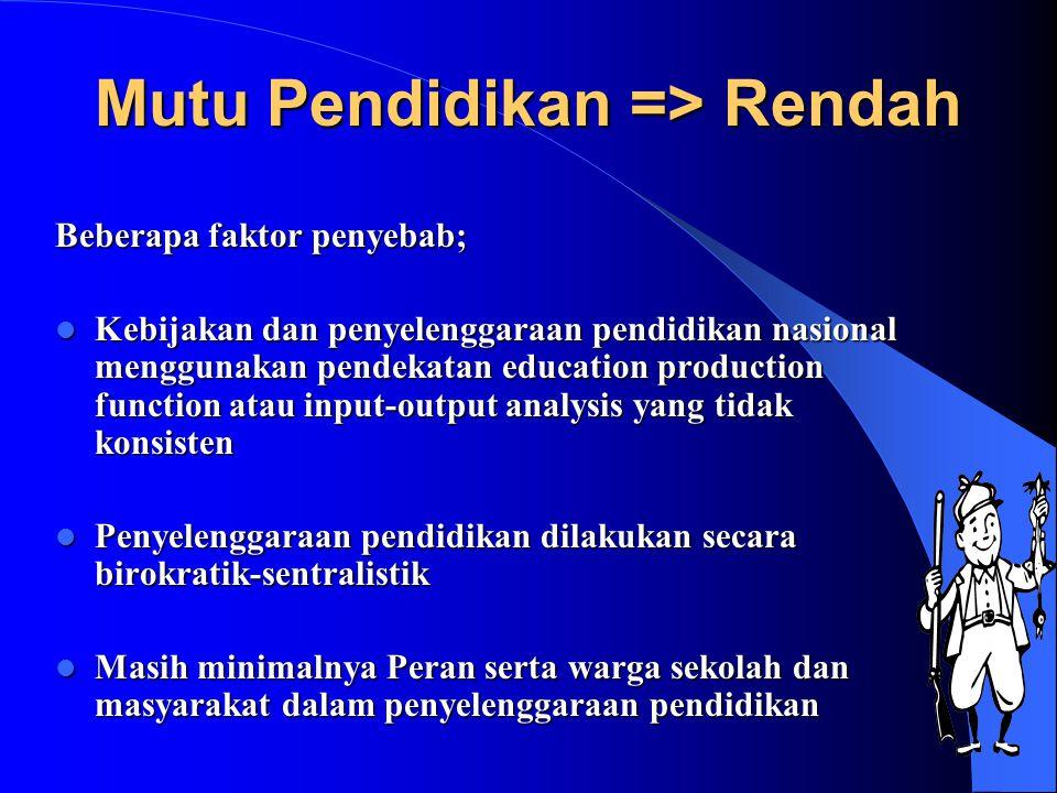 Mutu Pendidikan => Rendah Beberapa faktor penyebab; Kebijakan dan penyelenggaraan pendidikan nasional menggunakan pendekatan education production func