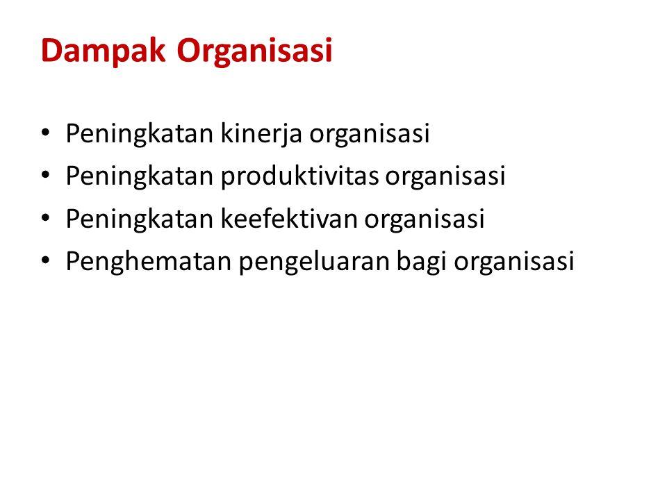 Dampak Organisasi Peningkatan kinerja organisasi Peningkatan produktivitas organisasi Peningkatan keefektivan organisasi Penghematan pengeluaran bagi