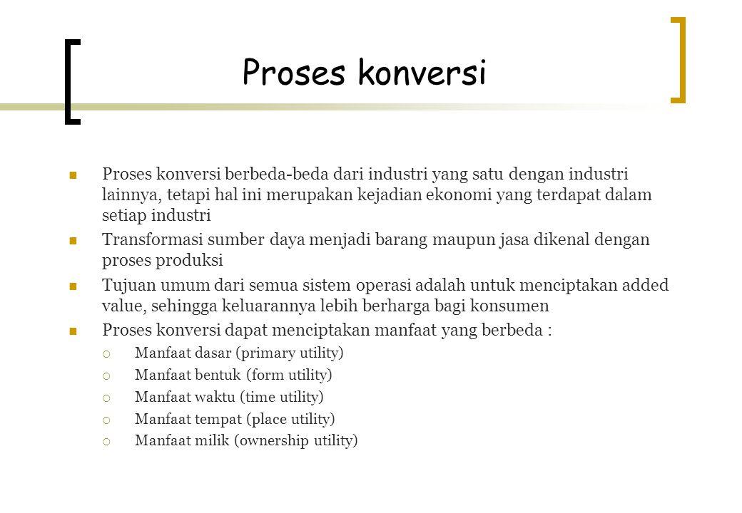 Proses konversi Proses konversi berbeda-beda dari industri yang satu dengan industri lainnya, tetapi hal ini merupakan kejadian ekonomi yang terdapat