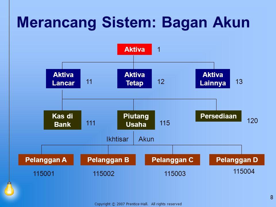 Copyright © 2007 Prentice-Hall. All rights reserved 8 Merancang Sistem: Bagan Akun Aktiva Lancar Aktiva Tetap Aktiva Lainnya Kas di Bank Piutang Usaha