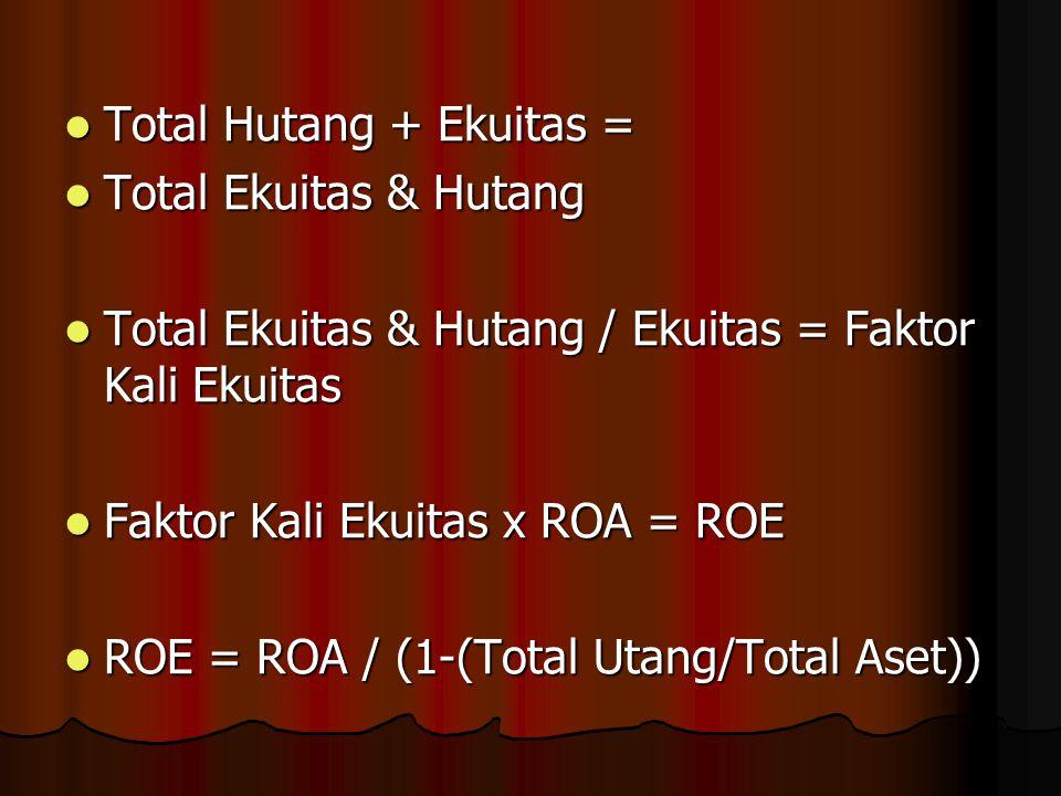 . Total Hutang + Ekuitas = Total Hutang + Ekuitas = Total Ekuitas & Hutang Total Ekuitas & Hutang Total Ekuitas & Hutang / Ekuitas = Faktor Kali Ekuit