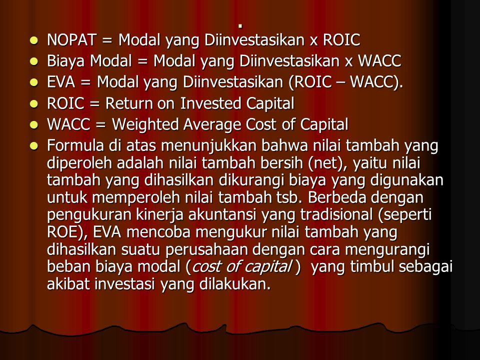 . NOPAT = Modal yang Diinvestasikan x ROIC NOPAT = Modal yang Diinvestasikan x ROIC Biaya Modal = Modal yang Diinvestasikan x WACC Biaya Modal = Modal