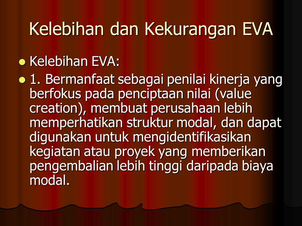 Kelebihan dan Kekurangan EVA Kelebihan EVA: Kelebihan EVA: 1. Bermanfaat sebagai penilai kinerja yang berfokus pada penciptaan nilai (value creation),