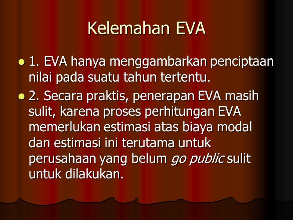 Kelemahan EVA 1. EVA hanya menggambarkan penciptaan nilai pada suatu tahun tertentu. 1. EVA hanya menggambarkan penciptaan nilai pada suatu tahun tert