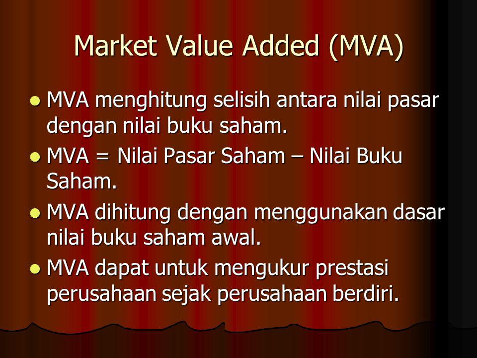 Market Value Added (MVA) MVA menghitung selisih antara nilai pasar dengan nilai buku saham. MVA menghitung selisih antara nilai pasar dengan nilai buk