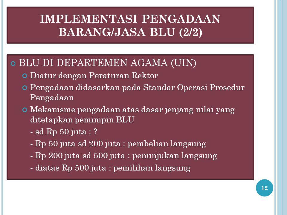 IMPLEMENTASI PENGADAAN BARANG/JASA BLU (2/2) BLU DI DEPARTEMEN AGAMA (UIN) Diatur dengan Peraturan Rektor Pengadaan didasarkan pada Standar Operasi Pr