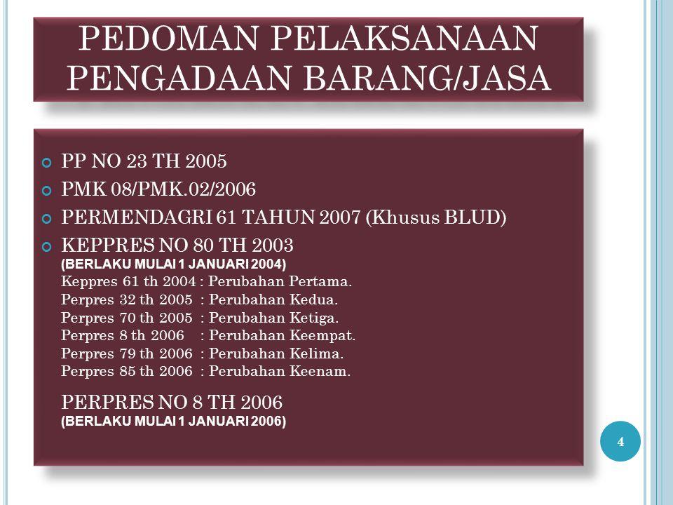 PEDOMAN PELAKSANAAN PENGADAAN BARANG/JASA PP NO 23 TH 2005 PMK 08/PMK.02/2006 PERMENDAGRI 61 TAHUN 2007 (Khusus BLUD) KEPPRES NO 80 TH 2003 (BERLAKU MULAI 1 JANUARI 2004) Keppres 61 th 2004 : Perubahan Pertama.