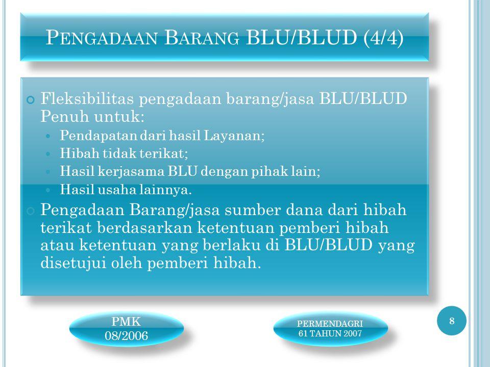 Fleksibilitas pengadaan barang/jasa BLU/BLUD Penuh untuk: Pendapatan dari hasil Layanan; Hibah tidak terikat; Hasil kerjasama BLU dengan pihak lain; H