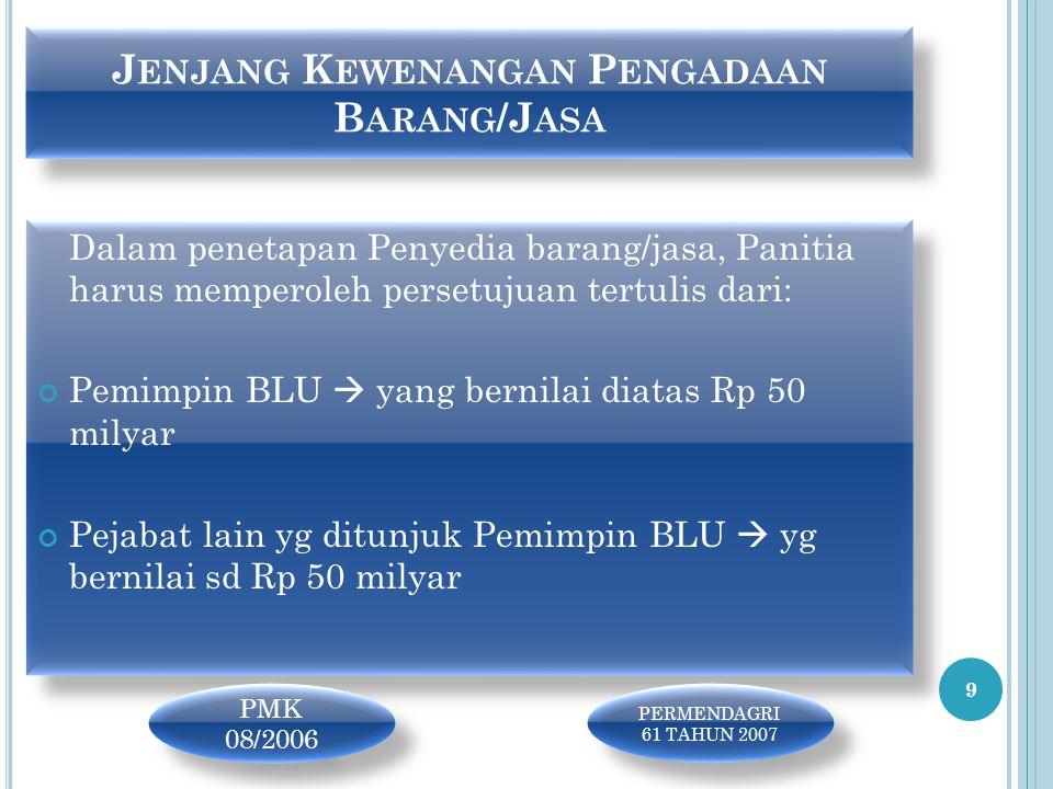 J ENJANG K EWENANGAN P ENGADAAN B ARANG /J ASA Dalam penetapan Penyedia barang/jasa, Panitia harus memperoleh persetujuan tertulis dari: Pemimpin BLU  yang bernilai diatas Rp 50 milyar Pejabat lain yg ditunjuk Pemimpin BLU  yg bernilai sd Rp 50 milyar Dalam penetapan Penyedia barang/jasa, Panitia harus memperoleh persetujuan tertulis dari: Pemimpin BLU  yang bernilai diatas Rp 50 milyar Pejabat lain yg ditunjuk Pemimpin BLU  yg bernilai sd Rp 50 milyar 9 PMK 08/2006 PERMENDAGRI 61 TAHUN 2007