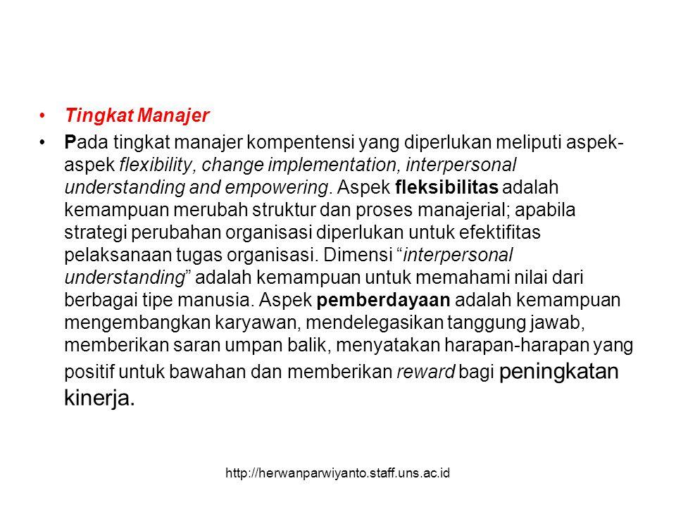 Tingkat Manajer Pada tingkat manajer kompentensi yang diperlukan meliputi aspek- aspek flexibility, change implementation, interpersonal understanding