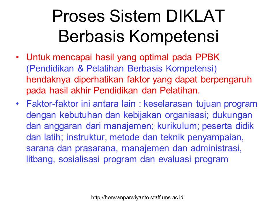 Proses Sistem DIKLAT Berbasis Kompetensi Untuk mencapai hasil yang optimal pada PPBK (Pendidikan & Pelatihan Berbasis Kompetensi) hendaknya diperhatik