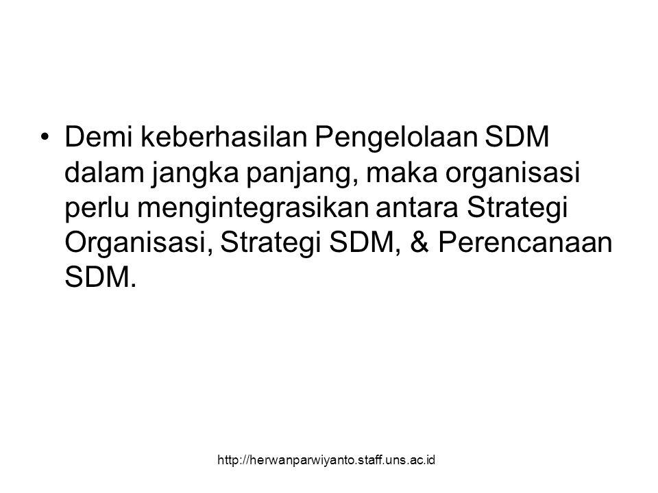 Demi keberhasilan Pengelolaan SDM dalam jangka panjang, maka organisasi perlu mengintegrasikan antara Strategi Organisasi, Strategi SDM, & Perencanaan