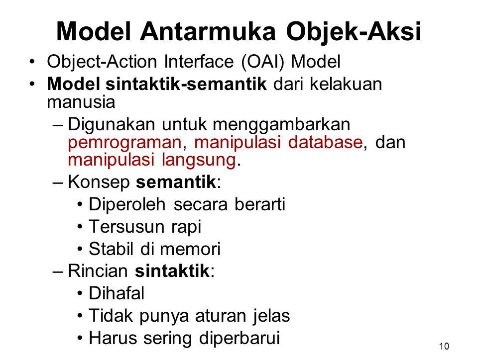 Model Antarmuka Objek-Aksi Object-Action Interface (OAI) Model Model sintaktik-semantik dari kelakuan manusia –Digunakan untuk menggambarkan pemrogram
