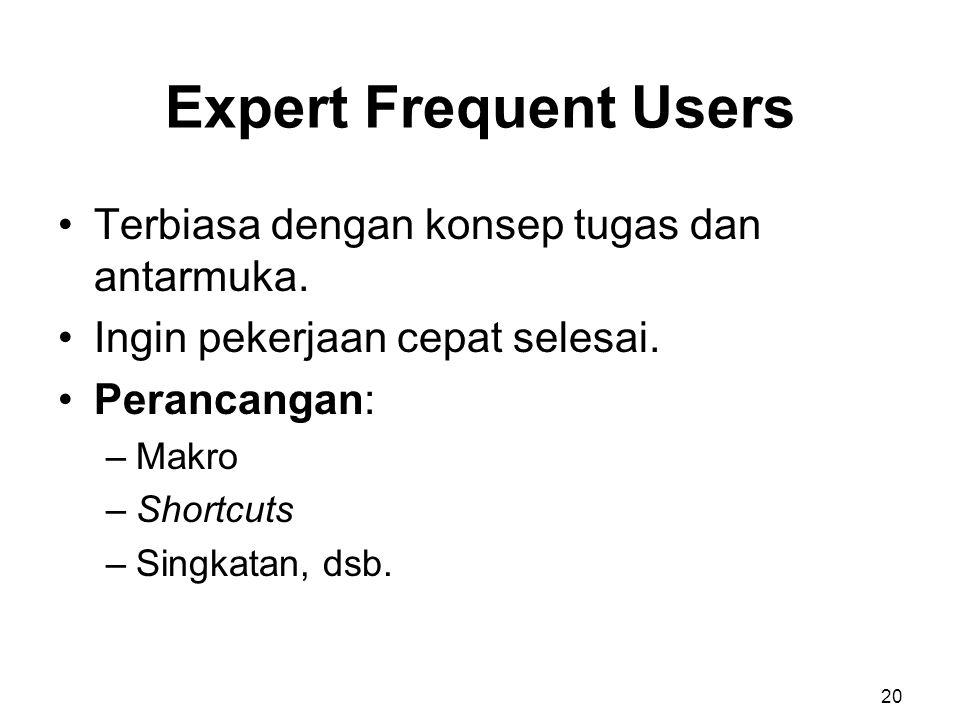 Expert Frequent Users Terbiasa dengan konsep tugas dan antarmuka. Ingin pekerjaan cepat selesai. Perancangan: –Makro –Shortcuts –Singkatan, dsb. 20