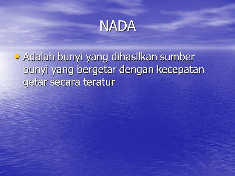 UNSUR-UNSUR DALAM LAGU 1. Nada 2. Tangga Nada 3. Ritme dan irama 4. Melodi 5. Tema 6. Harmoni