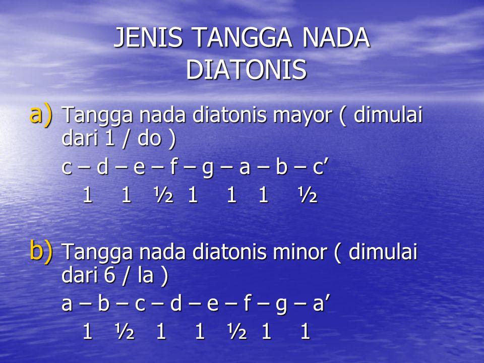 TANGGA NADA Adalah rangkaian nada yang tersusun berjenjang menurut urutan naik turun dimulai dari nada dasar sampai dengan oktafnya ( c – c' ) dengan jarak tertentu atau sebaliknya Adalah rangkaian nada yang tersusun berjenjang menurut urutan naik turun dimulai dari nada dasar sampai dengan oktafnya ( c – c' ) dengan jarak tertentu atau sebaliknya Tangga nada yang mempunyai jarak 1 dan ½ disebut tangga nada Diatonis Tangga nada yang mempunyai jarak 1 dan ½ disebut tangga nada Diatonis