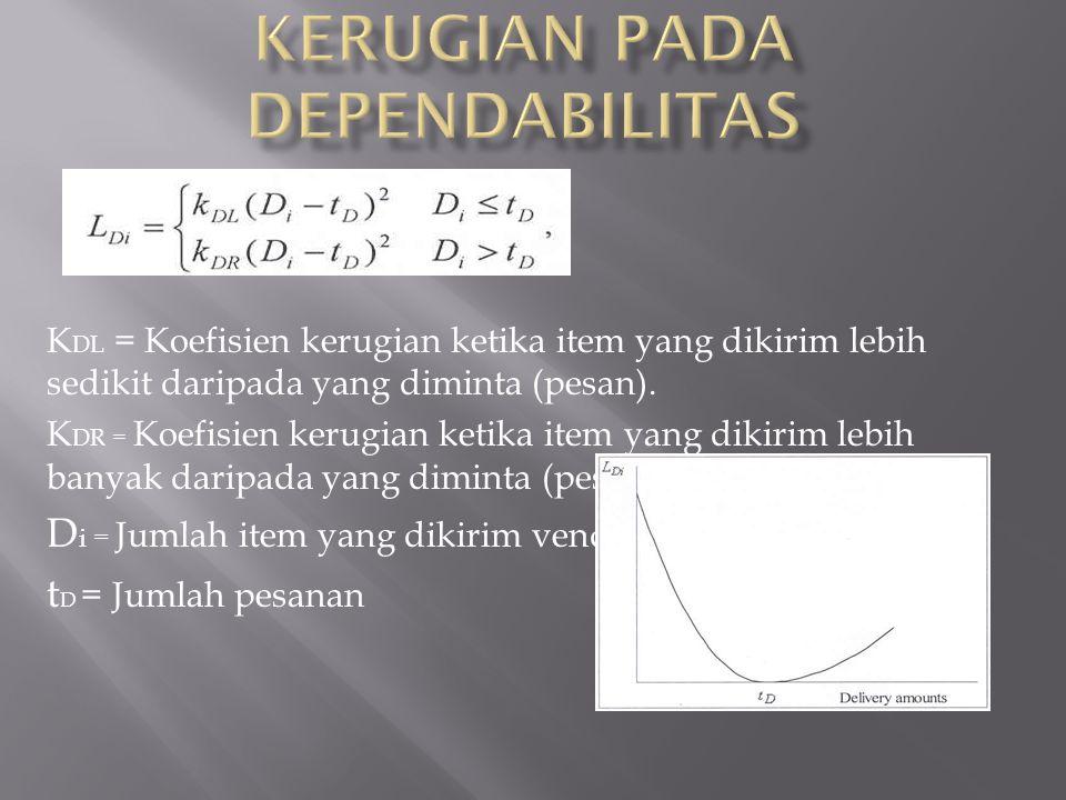 K DL = Koefisien kerugian ketika item yang dikirim lebih sedikit daripada yang diminta (pesan). K DR = Koefisien kerugian ketika item yang dikirim leb