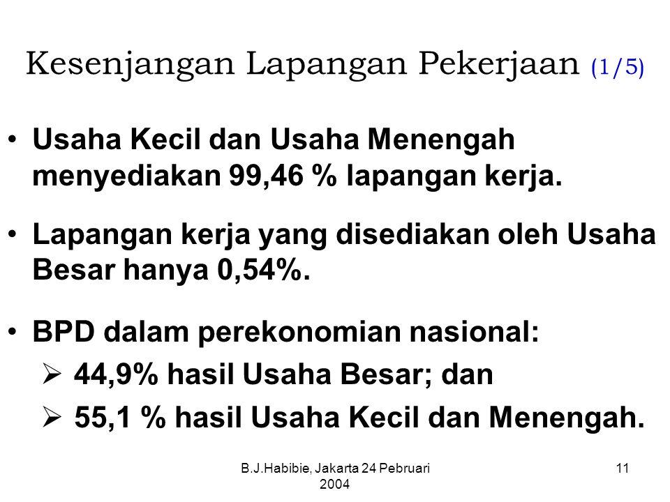 B.J.Habibie, Jakarta 24 Pebruari 2004 11 Kesenjangan Lapangan Pekerjaan (1/5) Usaha Kecil dan Usaha Menengah menyediakan 99,46 % lapangan kerja.