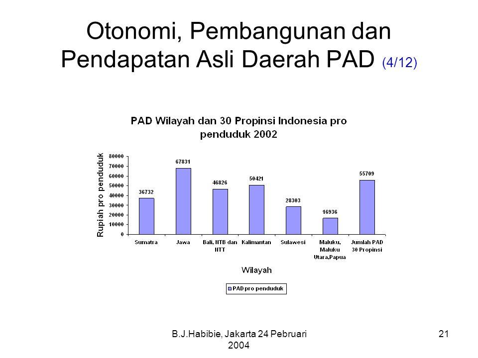 B.J.Habibie, Jakarta 24 Pebruari 2004 21 Otonomi, Pembangunan dan Pendapatan Asli Daerah PAD (4/12)