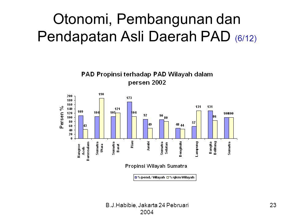 B.J.Habibie, Jakarta 24 Pebruari 2004 23 Otonomi, Pembangunan dan Pendapatan Asli Daerah PAD (6/12)