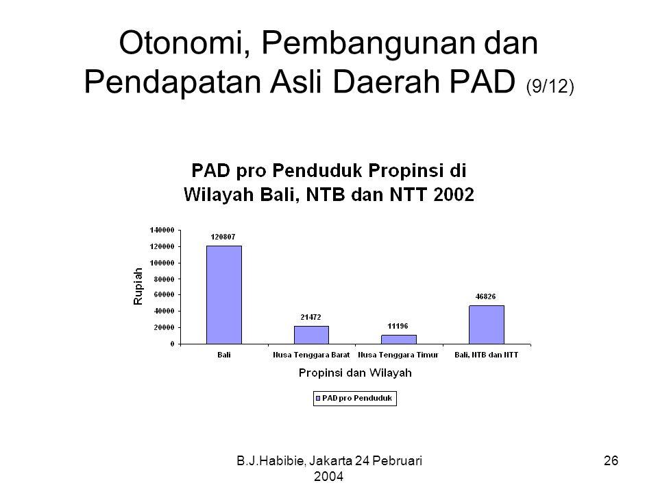 B.J.Habibie, Jakarta 24 Pebruari 2004 26 Otonomi, Pembangunan dan Pendapatan Asli Daerah PAD (9/12)