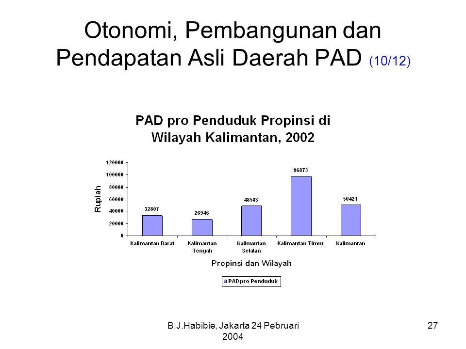B.J.Habibie, Jakarta 24 Pebruari 2004 27 Otonomi, Pembangunan dan Pendapatan Asli Daerah PAD (10/12)