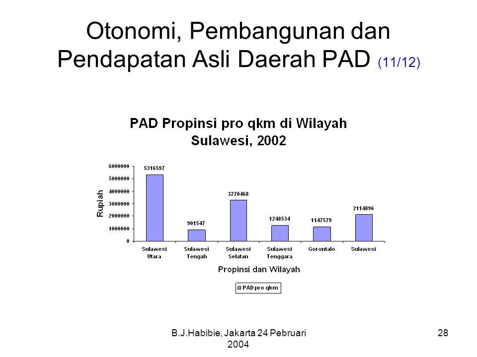 B.J.Habibie, Jakarta 24 Pebruari 2004 28 Otonomi, Pembangunan dan Pendapatan Asli Daerah PAD (11/12)