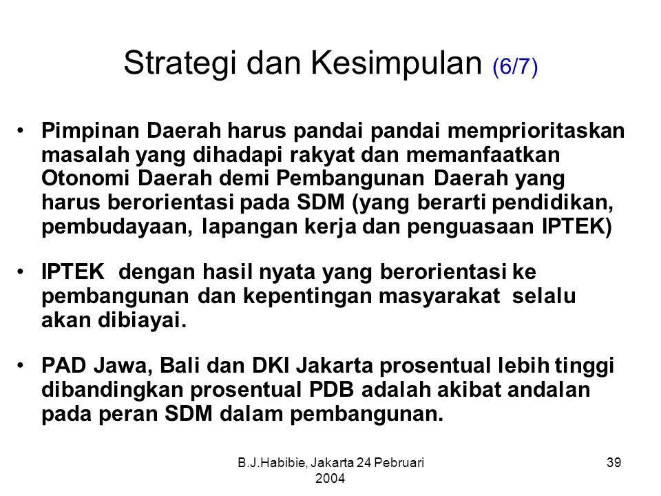 B.J.Habibie, Jakarta 24 Pebruari 2004 39 Strategi dan Kesimpulan (6/7) Pimpinan Daerah harus pandai pandai memprioritaskan masalah yang dihadapi rakyat dan memanfaatkan Otonomi Daerah demi Pembangunan Daerah yang harus berorientasi pada SDM (yang berarti pendidikan, pembudayaan, lapangan kerja dan penguasaan IPTEK) IPTEK dengan hasil nyata yang berorientasi ke pembangunan dan kepentingan masyarakat selalu akan dibiayai.