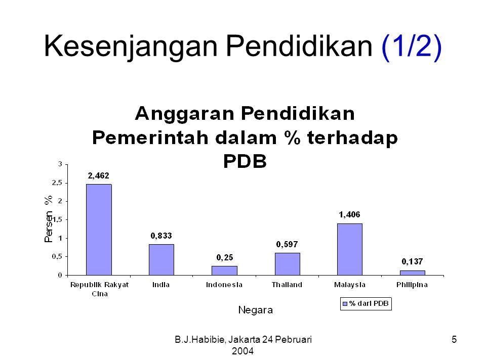 B.J.Habibie, Jakarta 24 Pebruari 2004 16 Prasarana Ekonomi (2/3) Persaingan tidak sehat antara moda transpor darat, laut dan udara dalam jangka waktu menengah dapat merusak prasarana perhubungan yang telah dimanfaatkan seperti jalan.