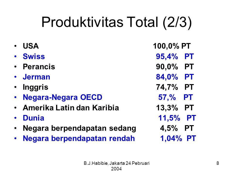 B.J.Habibie, Jakarta 24 Pebruari 2004 8 Produktivitas Total (2/3) USA 100,0% PT Swiss 95,4% PT Perancis 90,0% PT Jerman 84,0% PT Inggris 74,7% PT Negara-Negara OECD 57,% PT Amerika Latin dan Karibia 13,3% PT Dunia 11,5% PT Negara berpendapatan sedang 4,5% PT Negara berpendapatan rendah 1,04% PT