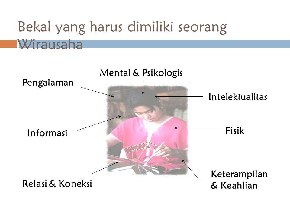 Bekal yang harus dimiliki seorang Wirausaha Mental & Psikologis Intelektualitas Fisik Keterampilan & Keahlian Pengalaman Informasi Relasi & Koneksi