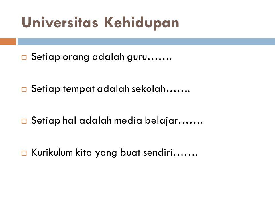 Universitas Kehidupan  Setiap orang adalah guru…….  Setiap tempat adalah sekolah…….  Setiap hal adalah media belajar…….  Kurikulum kita yang buat