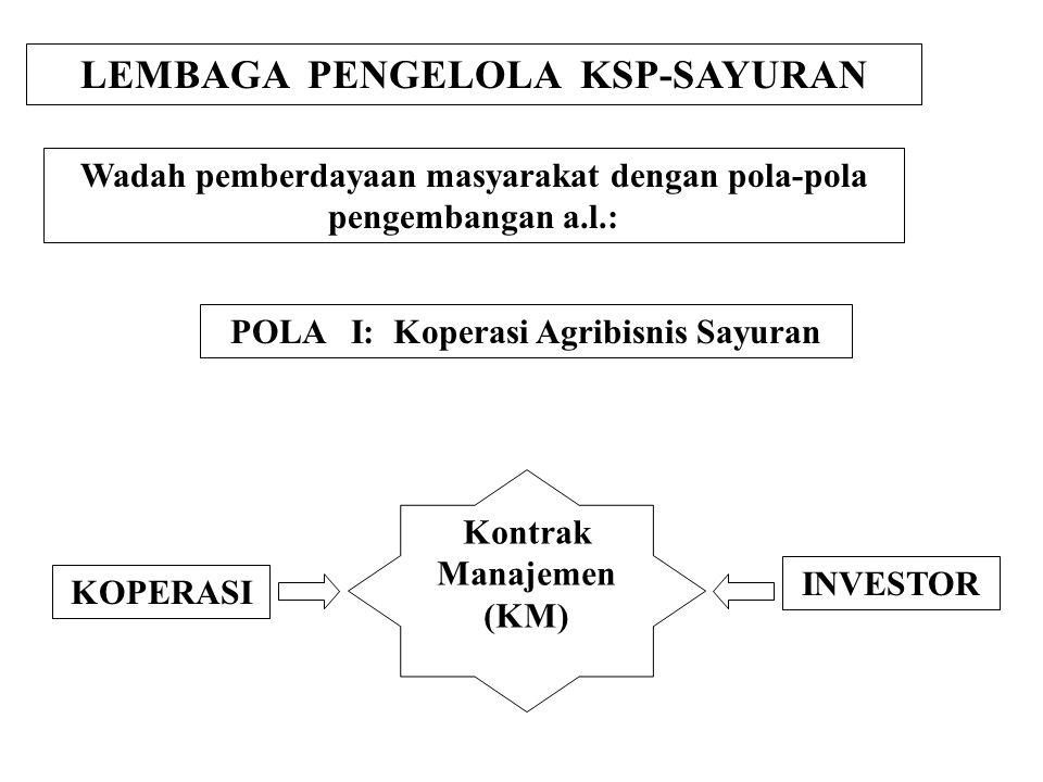 PENDAM -PING YANG DIDAM- PINGI INFORMASI/ SUBSTANSI Broadcasting System Group Receiving System Group