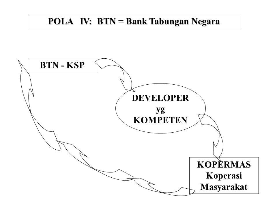 "POLA III: BOT = Building, Operating, Transfer INVESTOR (Privat / Publik) Membangun PROSES ALIH KELOLA ""KOPERASI "" Pember - dayaan"